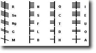 keltské písmo OGHAM